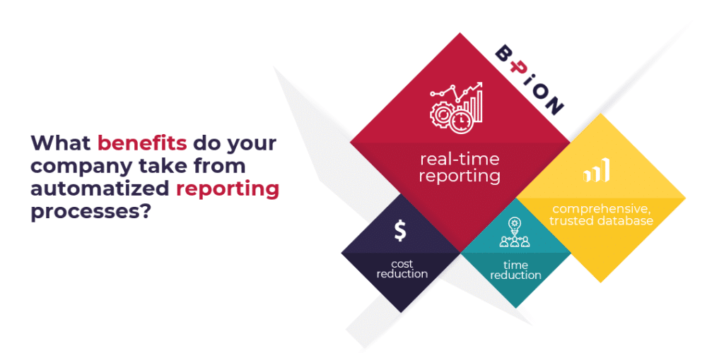 Benefits of using reporting tools by BPiON