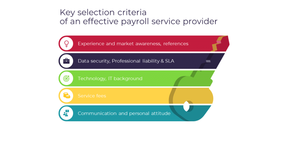 Key selection criteria of payroll service provider _ bpion