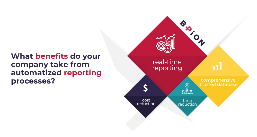 Benefits of using reporting systems by BPiON